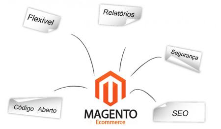 plataforma_magento